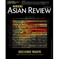 Nikkei Asian Review: Second Wave - No.22 - 28th May 20